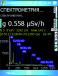 Измерение и анализ аппаратурного спектра