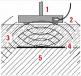 Толщиномер дорожного покрытия StratoTest 4100