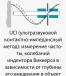 Метод Виккерса (HV) + UCI-метод