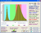 Спектрофотометр ТКА-Спектр (ФАР)